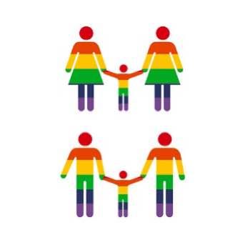 Adoption same sex