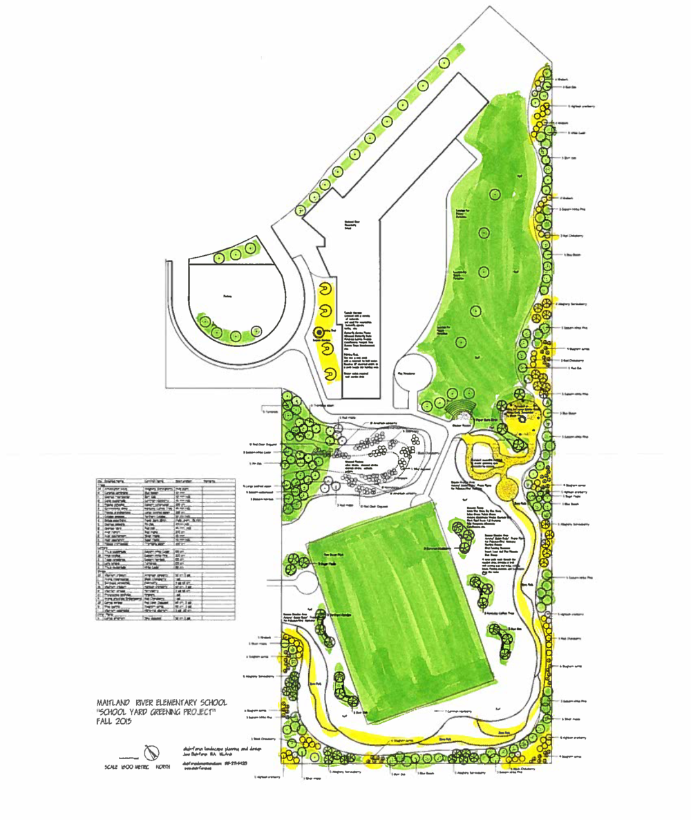Green Areas are completed Yellow areas are upcoming projects