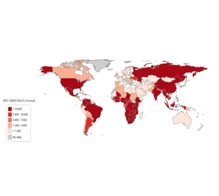 Fig 2. Estimated Global Burden of Disease in the Absence of Treatment (in DALYs) for HIV/AIDS and Estimated Impact (in DALYS) for HIV/AIDS