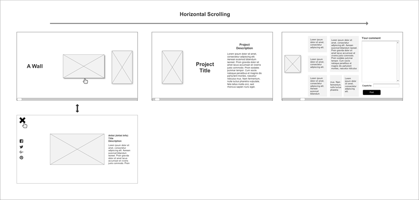 Wireframes showing how the project is going to be displayed in awallproject's layout