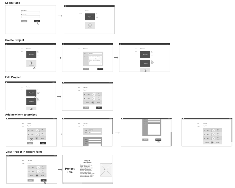 Wireframes indicating the process of creating projects on students' side