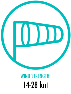 Windstrength 14-28 knts