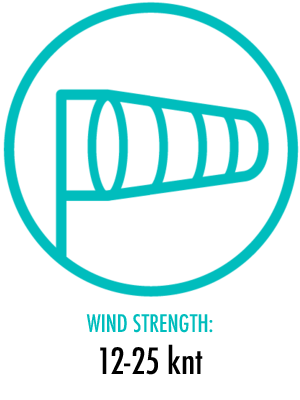 Windstrength 12-25 knts