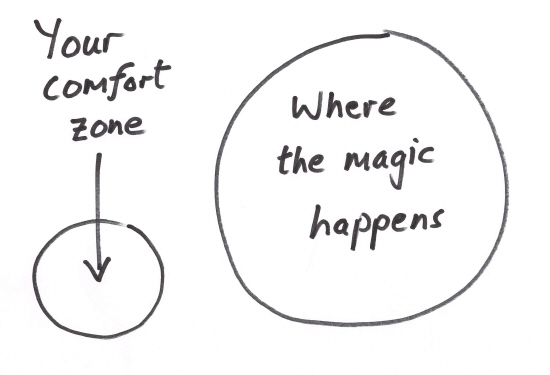 Getting outside your comfort zone is key to success in life. Image via http://pattidobrowolski.com/