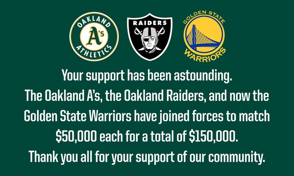 The A's, along with their stadium mates the Raiders, and their Bay Area friends the Warriors, came together to spearhead the fundraising efforts for the Oakland fire victims. Image via the A's