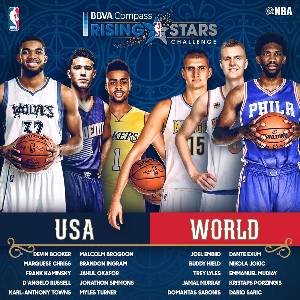 The NBA's Rising Stars Competition will be one of the many events to watch. Image via the NBA