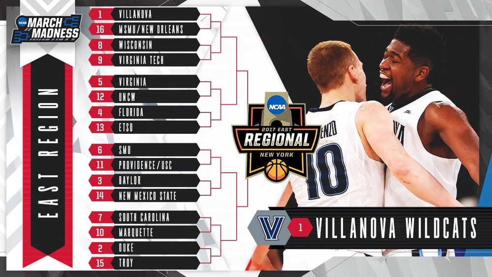 March Madness is upon us! Let's take a look at digital matchups of the East Region below. Lead Image Credit: @MarchMadness
