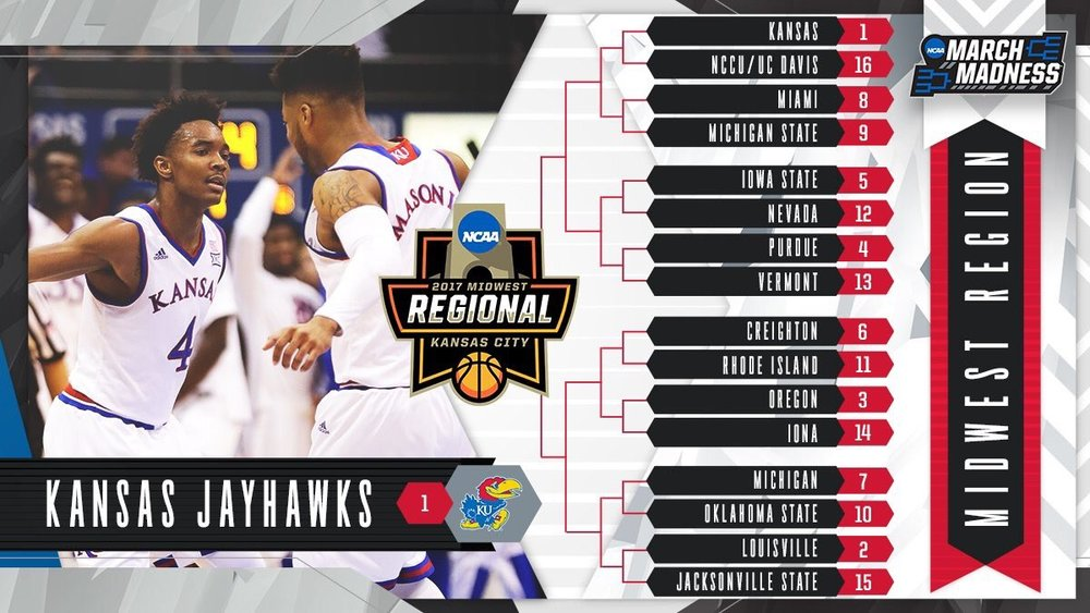March Madness is upon us! Let's take a look at digital matchups of the Midwest Region below. Lead Image Credit: @MarchMadness