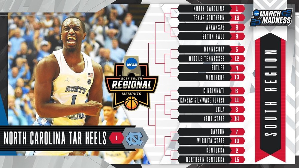 March Madness is upon us! Let's take a look at digital matchups of the South Region below.Lead Image Credit: @MarchMadness