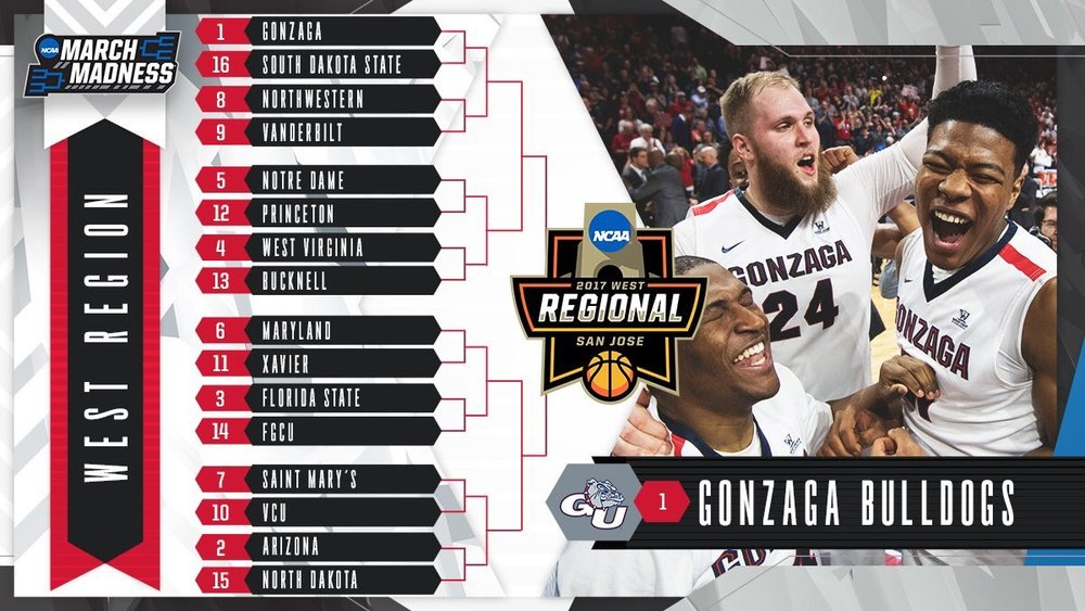 March Madness is upon us! Let's take a look at digital matchups of the Midwest Region below.Lead Image Credit: @MarchMadness