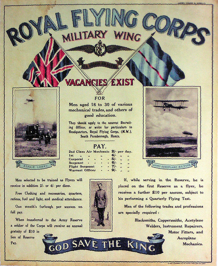 Great Britain WWI Recruiting Poster. Wikimedia Commons.