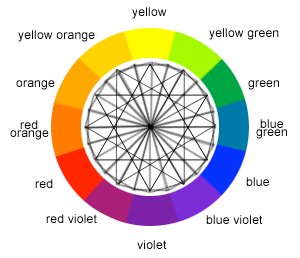 Meldrum Design_color wheel