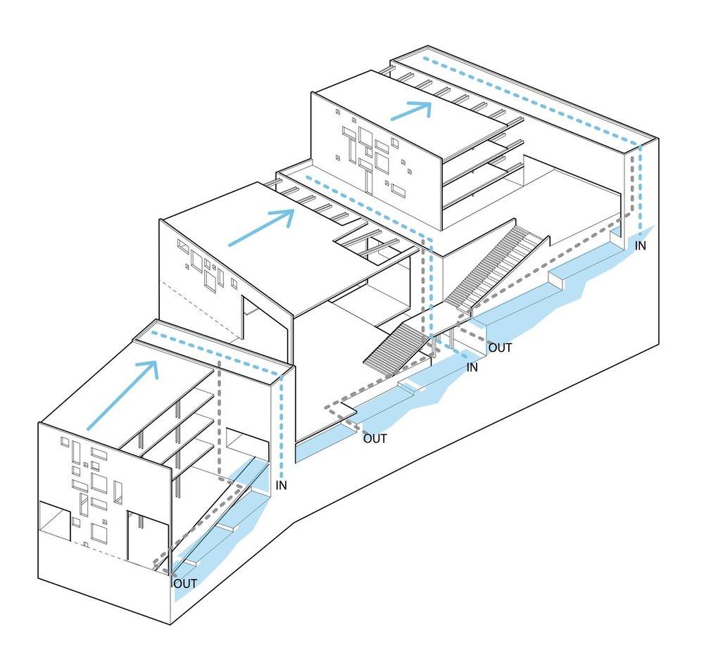 7- Axon Water Management*.jpg