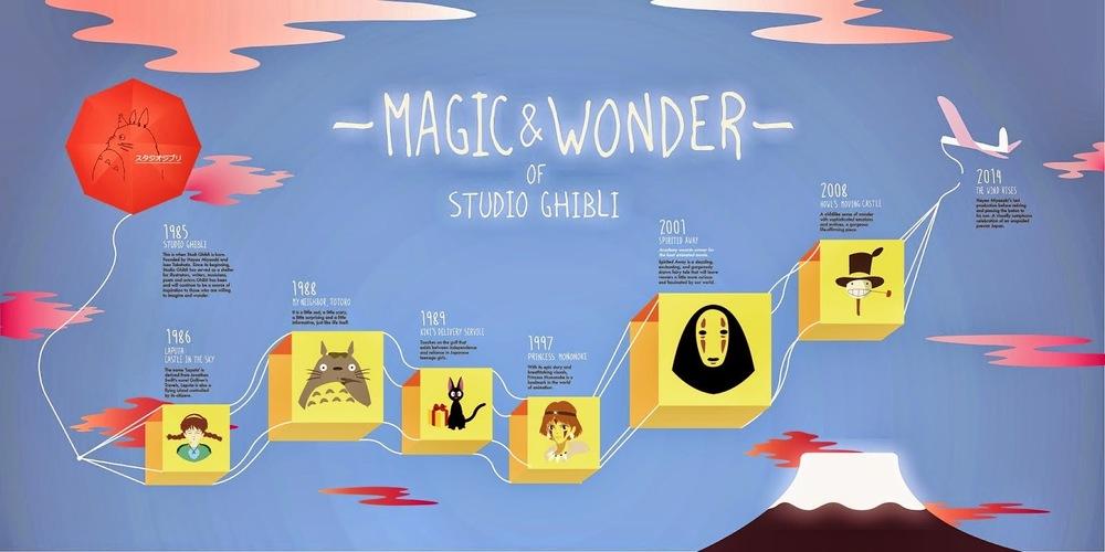 MagicKite.jpg