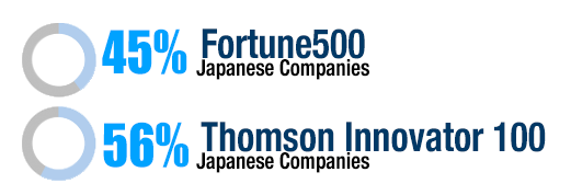 fortune 500 innovator 100.png