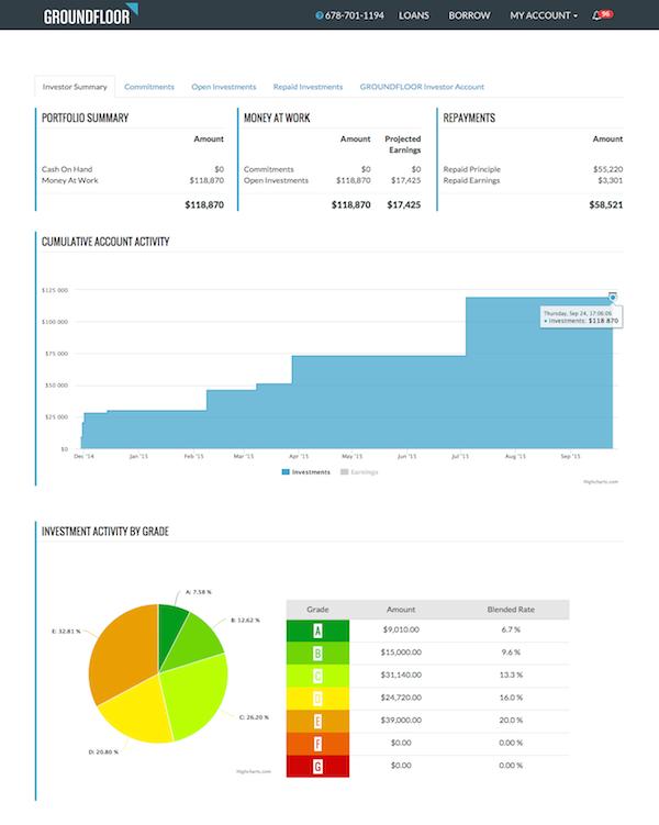 Investor Summary Tab