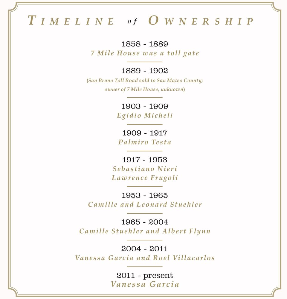 Time Line of Ownership - See the previous owners of 7 Mile House