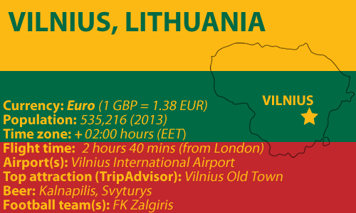 Vilnius-Lithuania-City-Country-Information-Factfile