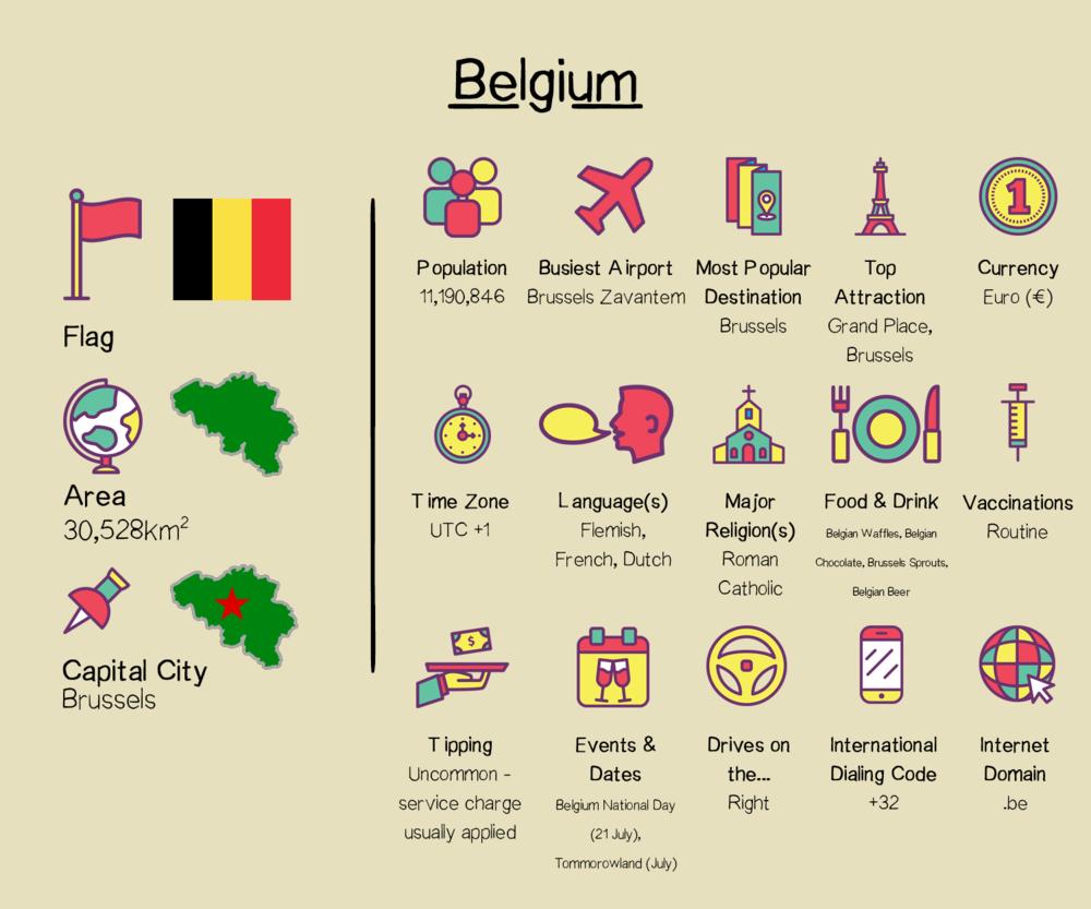 Belgium TT.png
