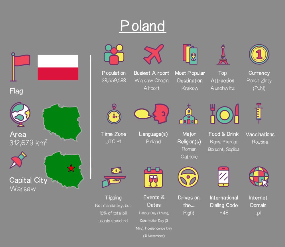 Poland TT.png