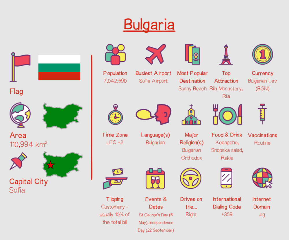 Bulgaria Country Factfile.png