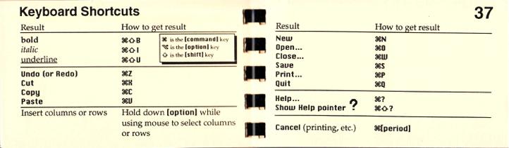 37 Keyboard Shortcuts.jpg