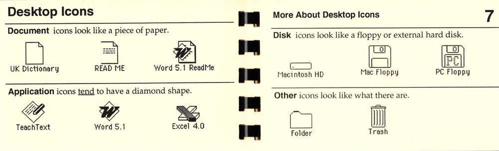 7 Desktop Icons.jpg