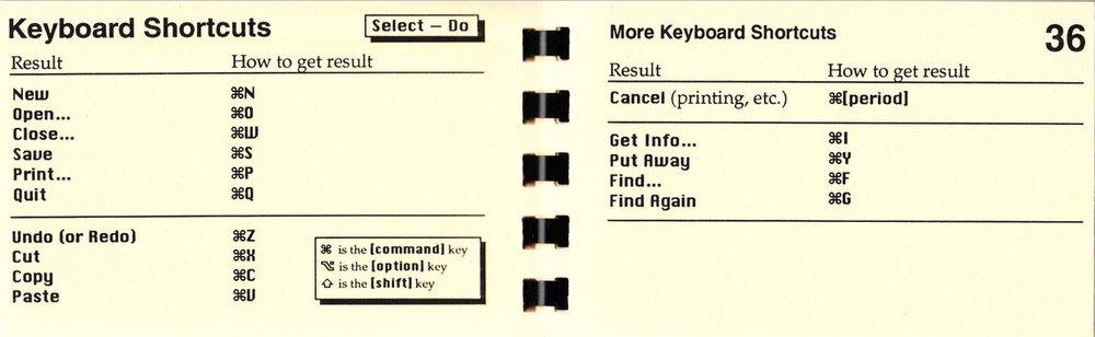36 Keyboard Shortcuts.jpg