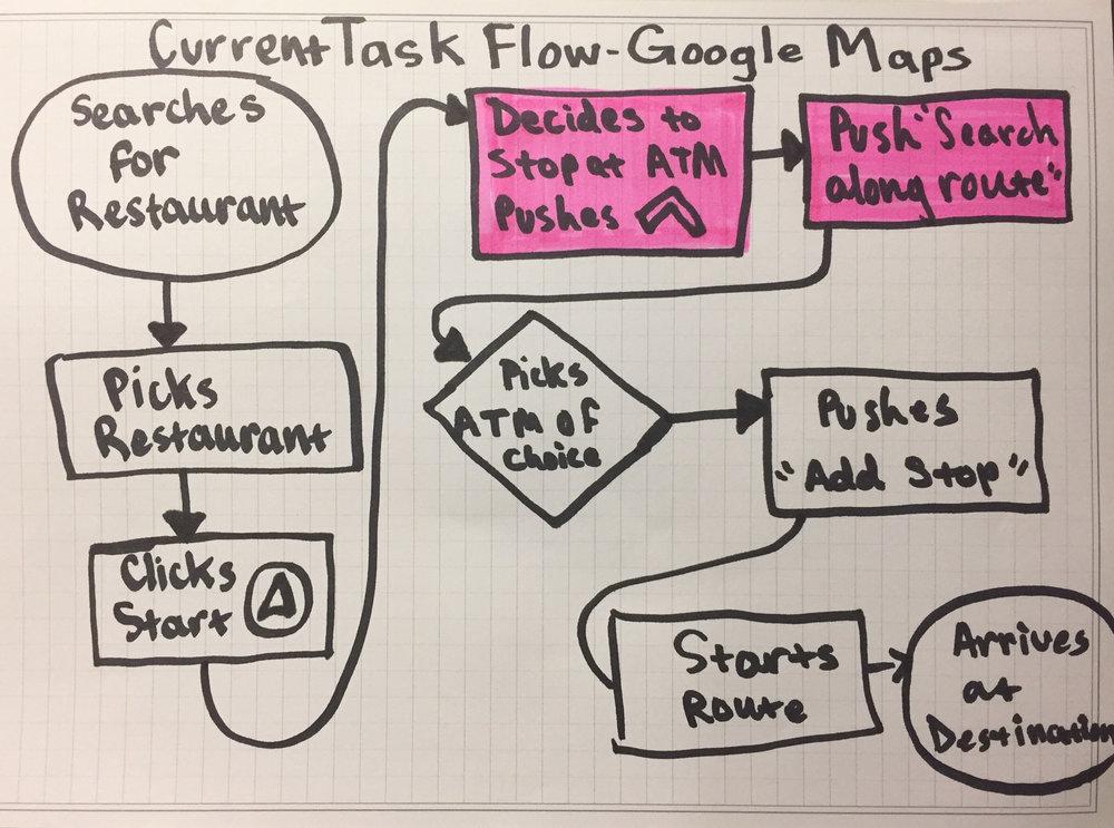 current task flow gmaps portfolio.jpg