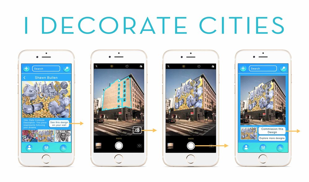 I DECORATE CITIES