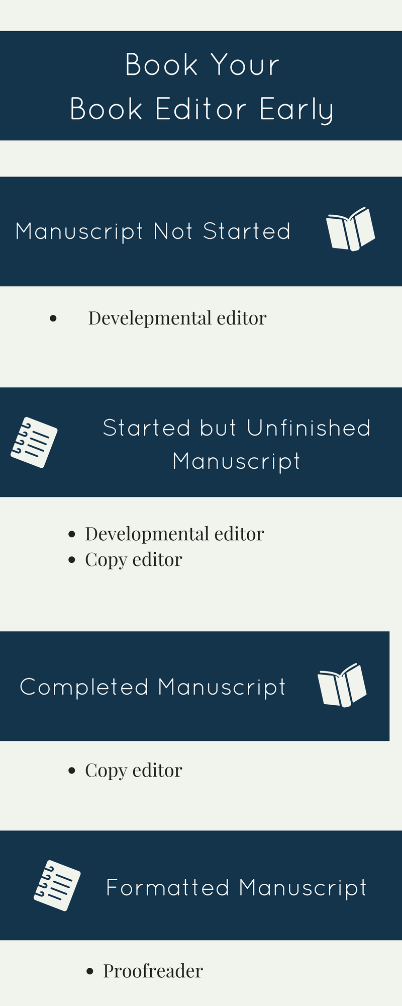 Book Your Editor Early Infographic  |  Jodi Brandon Editorial