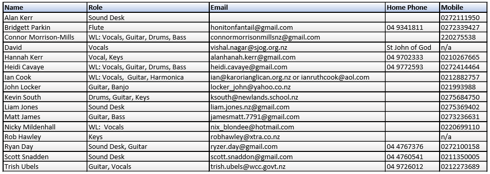 Worship Team Contact List @ 5 May 2018.PNG