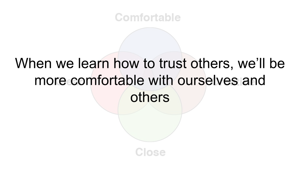 Welch Relationship Model copy 13.png