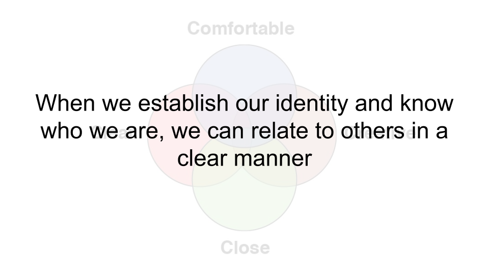 Welch Relationship Model copy 14.png