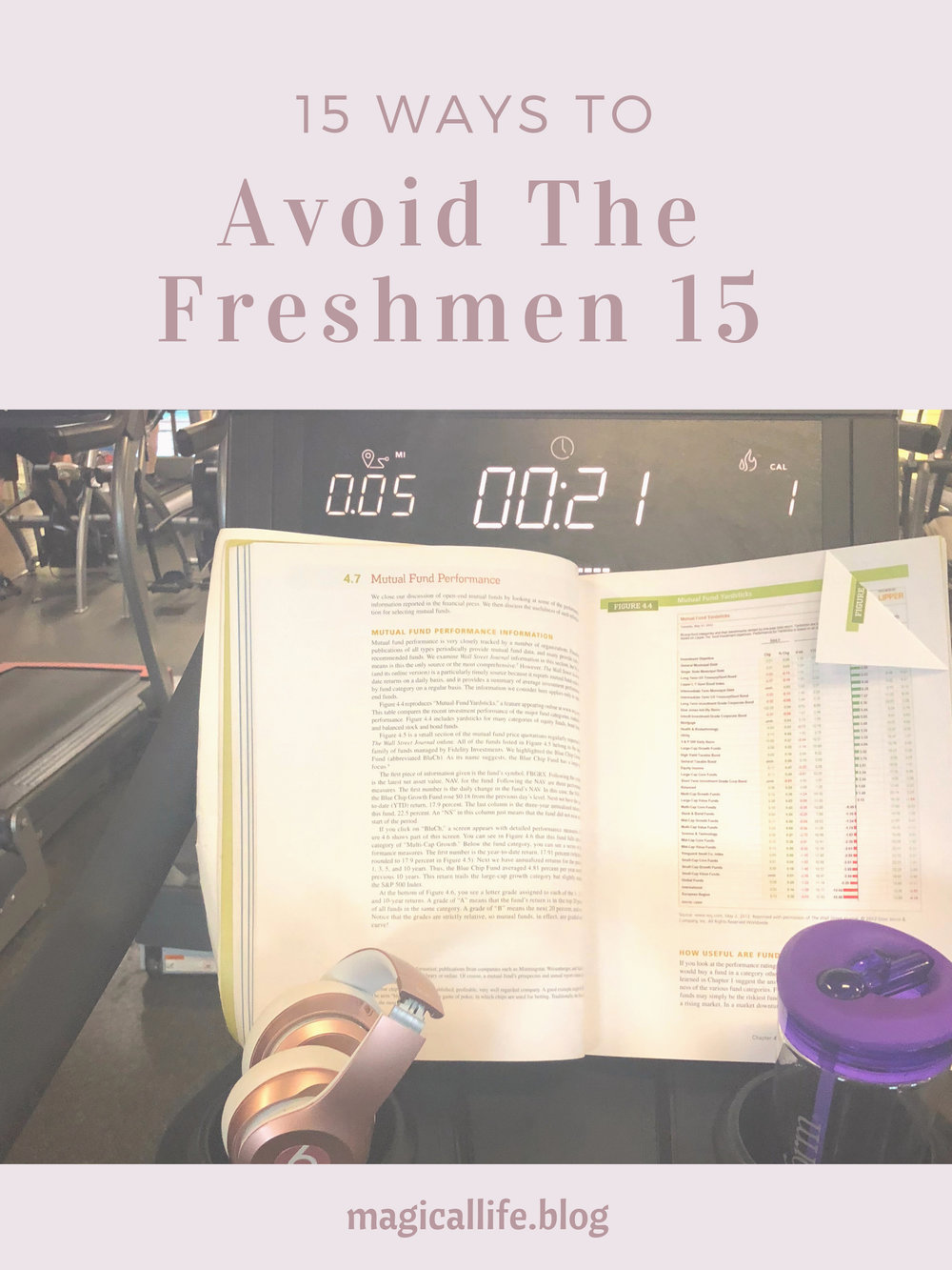 Avoid the Freshman 15