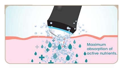 Aktivierung von Sauerstoff in der Haut