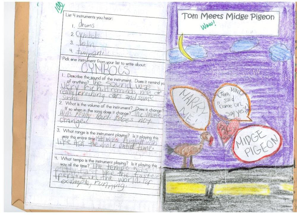 TOUGH TURKEY IN THE BIG CITY:   TOM MEETS MIDGE PIGEON               SECOND GRADE, SAN JOSA EDISON ACADEMY, CALIFORNIA