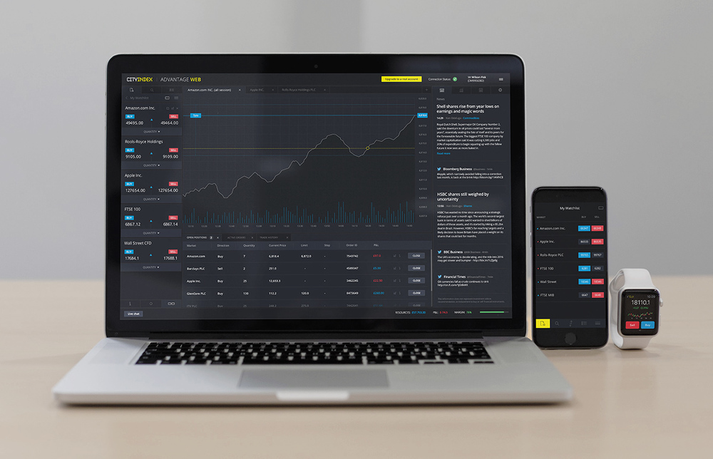 City Index trading apps suite