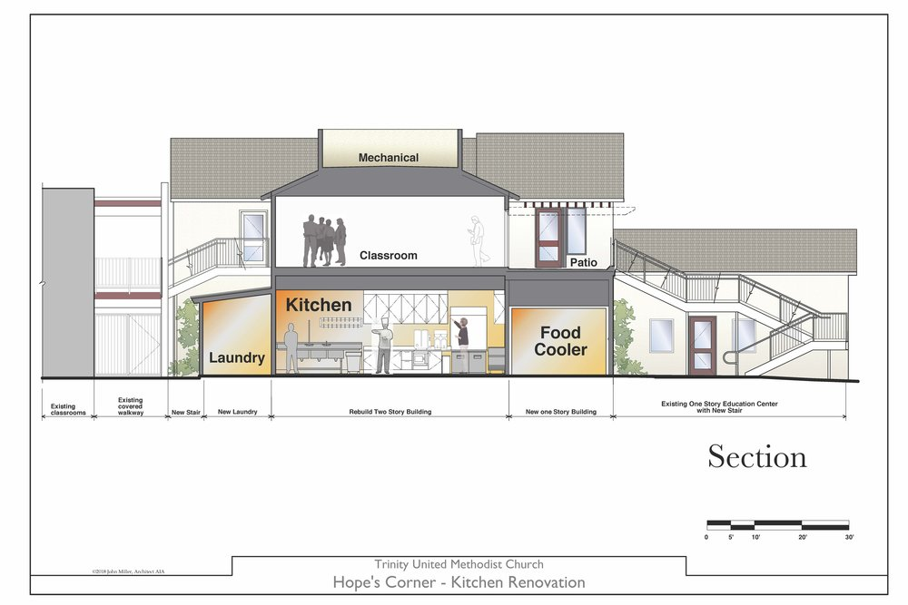 New kitchen plan section