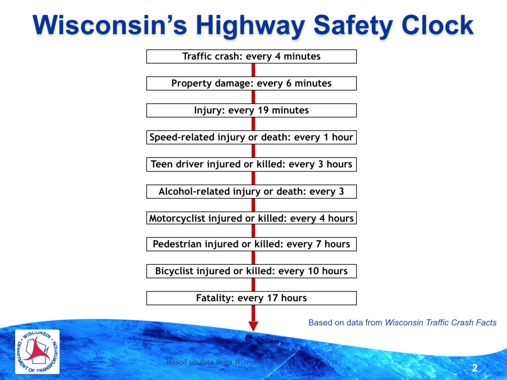 Mike Panosh Wisconsin Slide 2.png