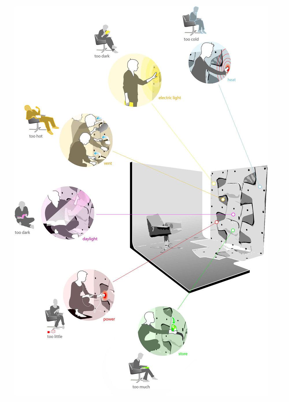 06_DrapeWall_diagram.jpg