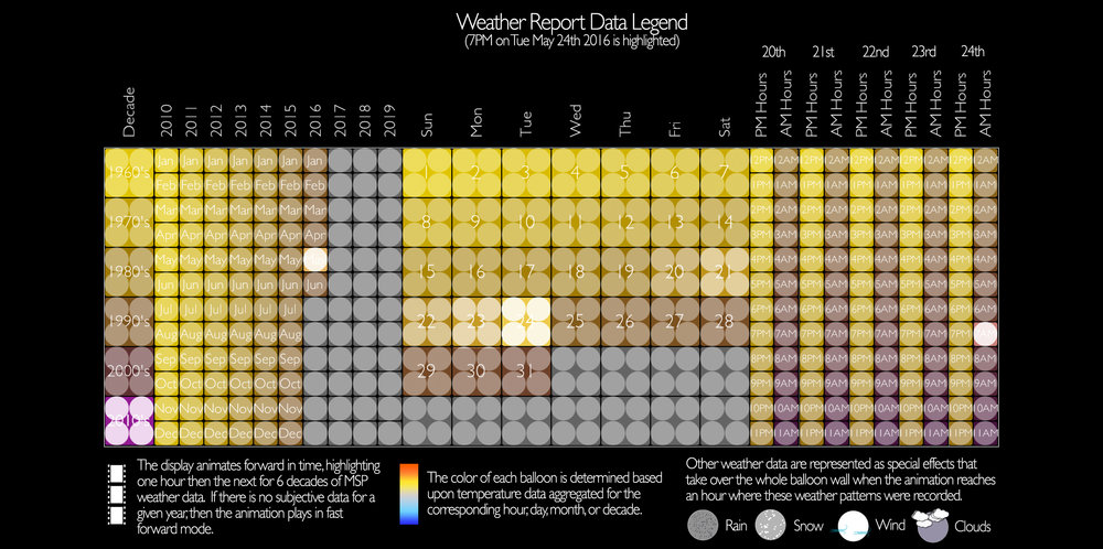 04_Weather_Report_diagram.JPG