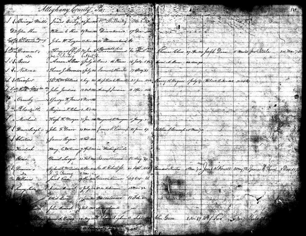 1861-1867 Vancefort Postmasters, Appointments of U. S. Postmasters, 1832-1971