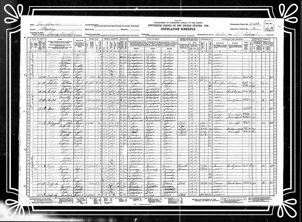 "1930 U.S. Census - Dines Family listed on ""Coraopolis Road"" - third family from the bottom."