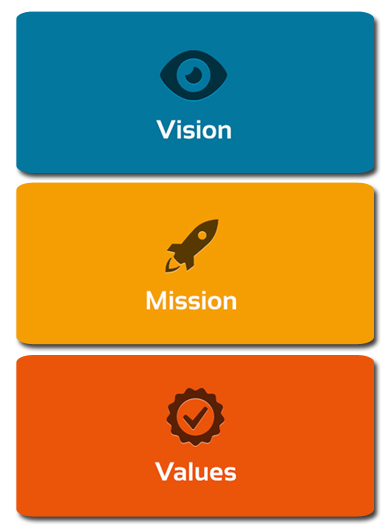 vision-mission-values_Header.png