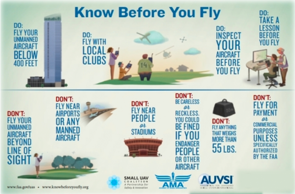 KnowBeforeYouFly.png