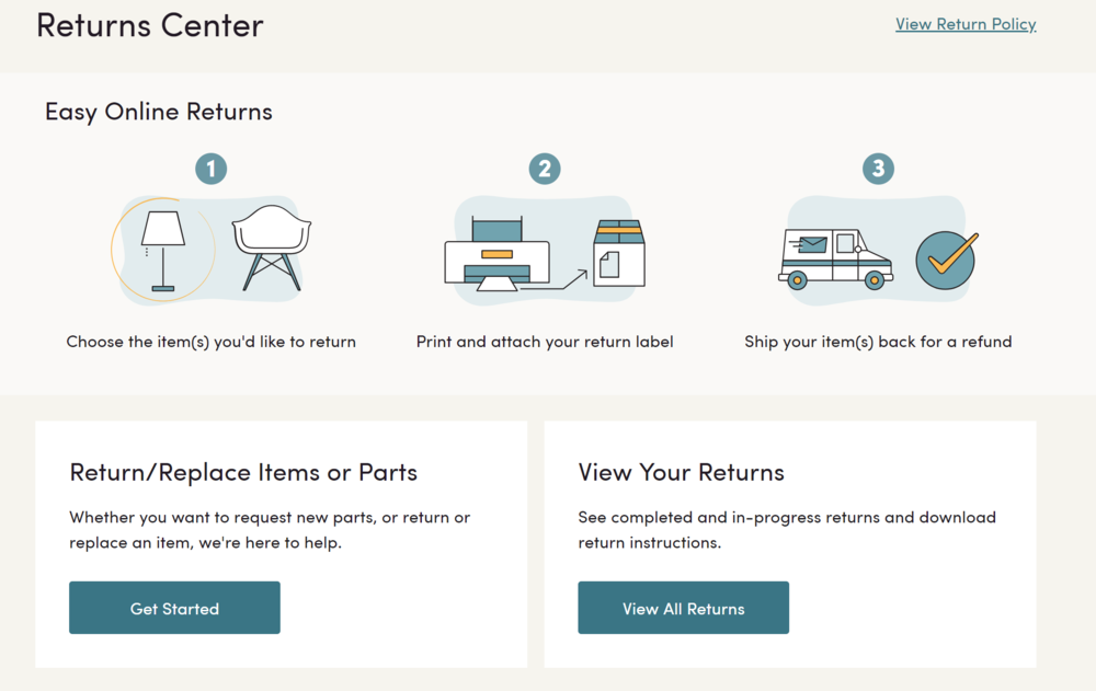 How to Use Wayfair's Easy Return Policy-1