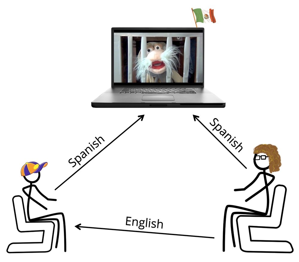 Cross-linguistic interference priming in bilinguals requires some creativity