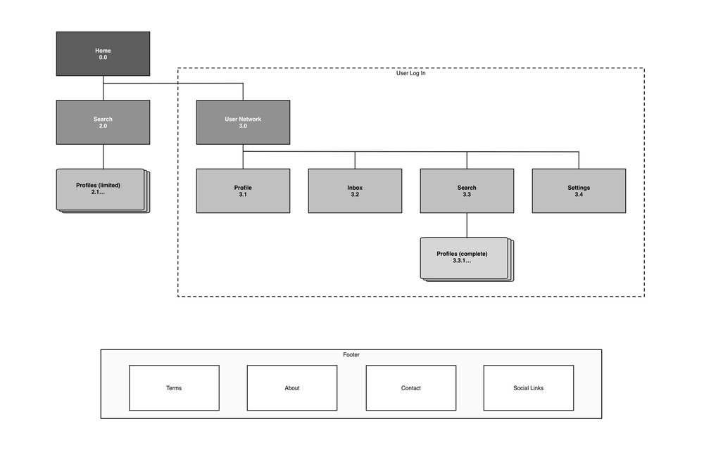 site_map.jpg