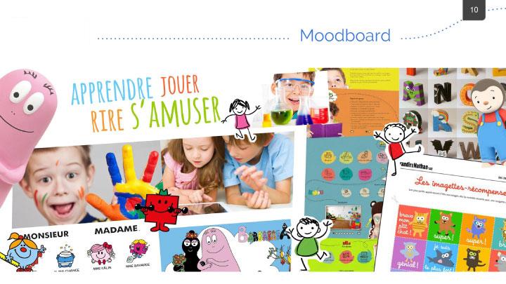 Le moodboard